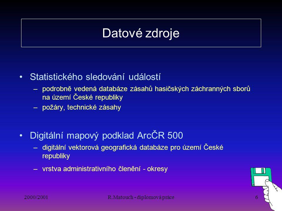 2000/2001R.Matouch - diplomová práce6 Datové zdroje Statistického sledování událostí –podrobně vedená databáze zásahů hasičských záchranných sborů na