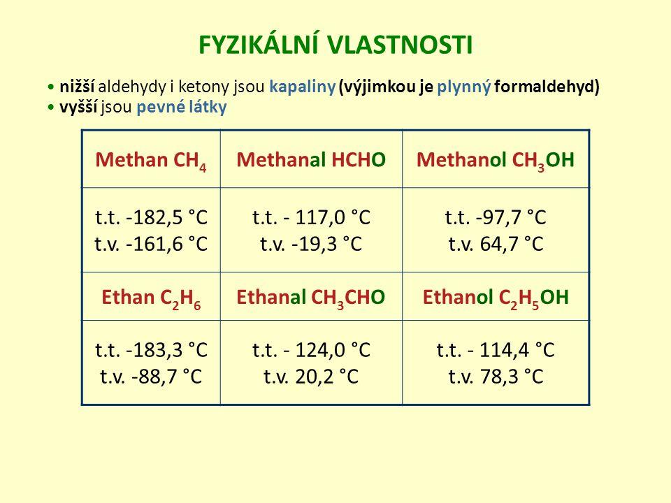 Methan CH 4 Methanal HCHOMethanol CH 3 OH t.t.-182,5 °C t.v.
