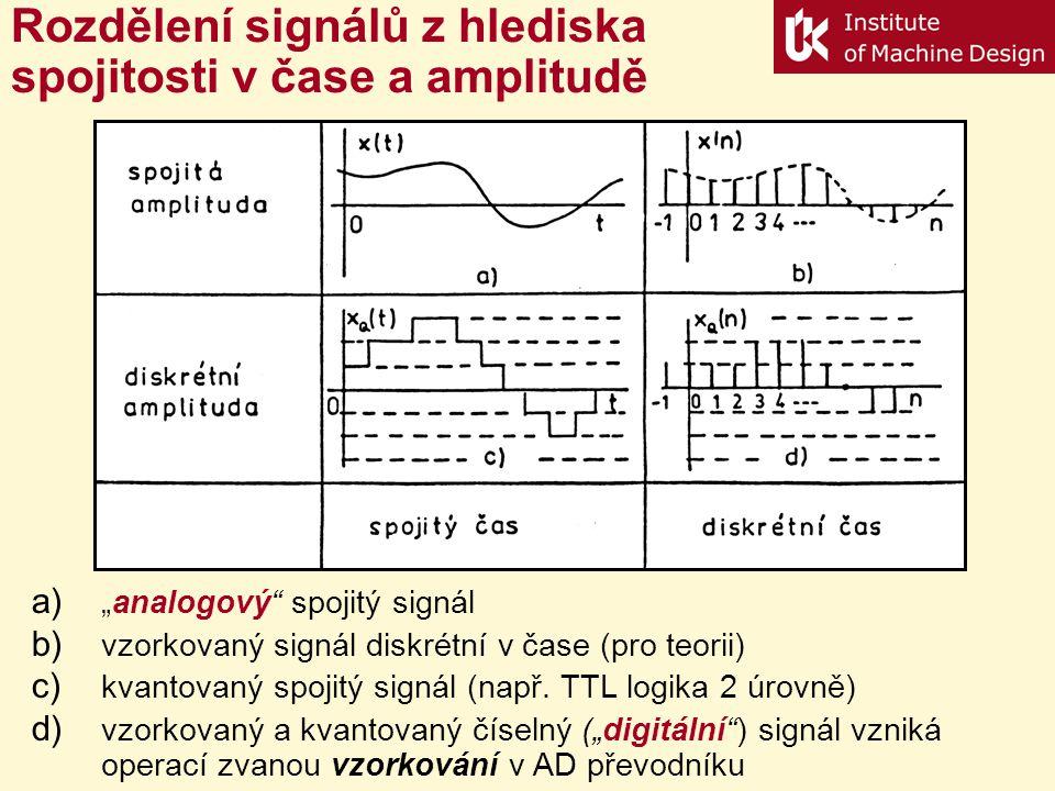 """Rozdělení signálů z hlediska spojitosti v čase a amplitudě a) """"analogový"""" spojitý signál b) vzorkovaný signál diskrétní v čase (pro teorii) c) kvantov"""