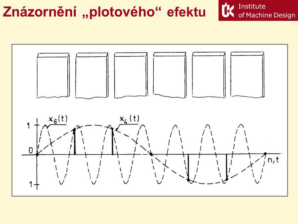 LTIC systémy Spojitý systém je definován jako pravidlo, přiřazující spojitému vstupnímu signálu x(t) jiný spojitý výstupní signál y(t).