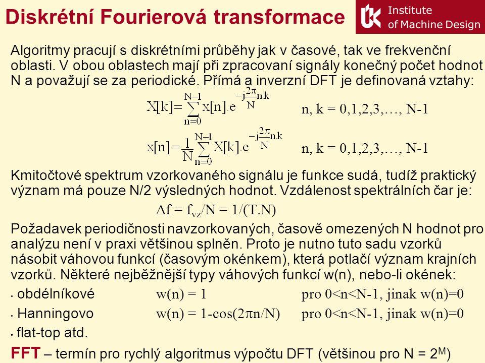 Diskrétní Fourierová transformace Kmitočtové spektrum vzorkovaného signálu je funkce sudá, tudíž praktický význam má pouze N/2 výsledných hodnot. Vzdá