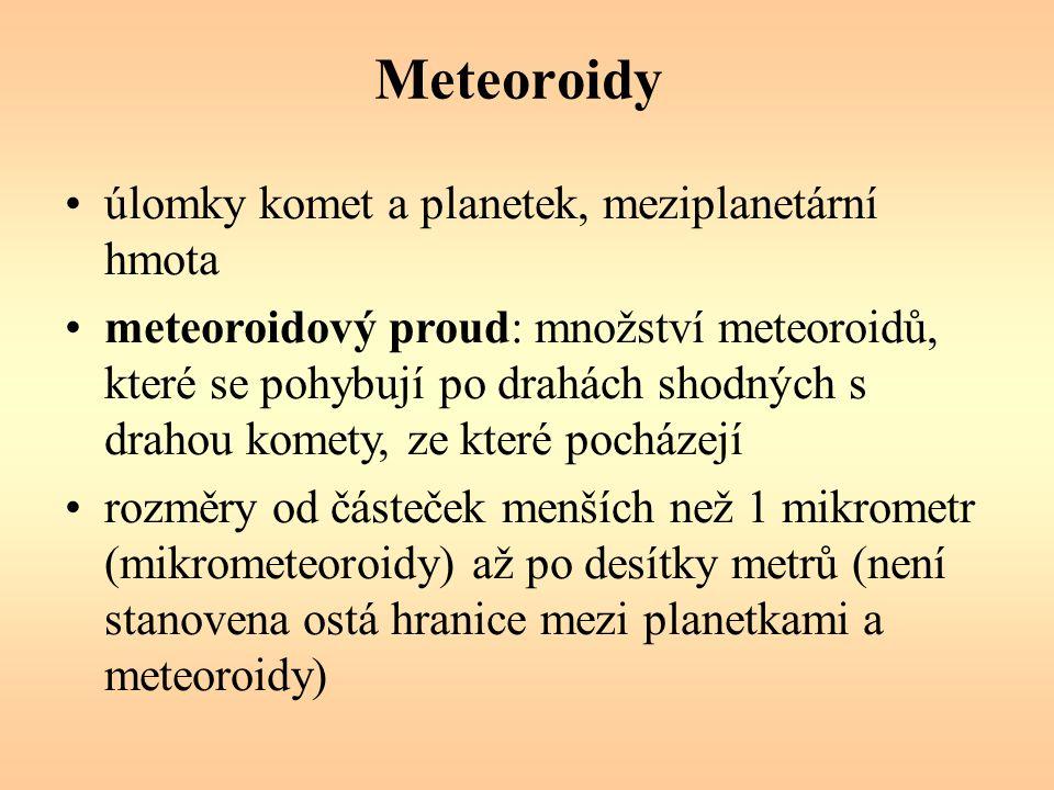 Meteoroidy úlomky komet a planetek, meziplanetární hmota meteoroidový proud: množství meteoroidů, které se pohybují po drahách shodných s drahou komety, ze které pocházejí rozměry od částeček menších než 1 mikrometr (mikrometeoroidy) až po desítky metrů (není stanovena ostá hranice mezi planetkami a meteoroidy)