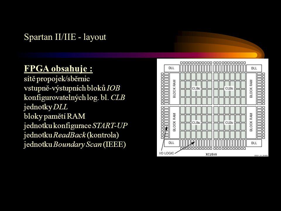 Spartan II/IIE - layout FPGA obsahuje : sítě propojek/sběrnic vstupně-výstupních bloků IOB konfigurovatelných log.