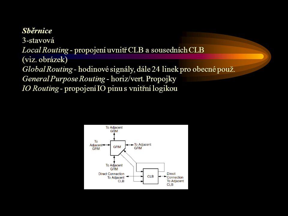 Sběrnice 3-stavová Local Routing - propojení uvnitř CLB a sousedních CLB (viz.
