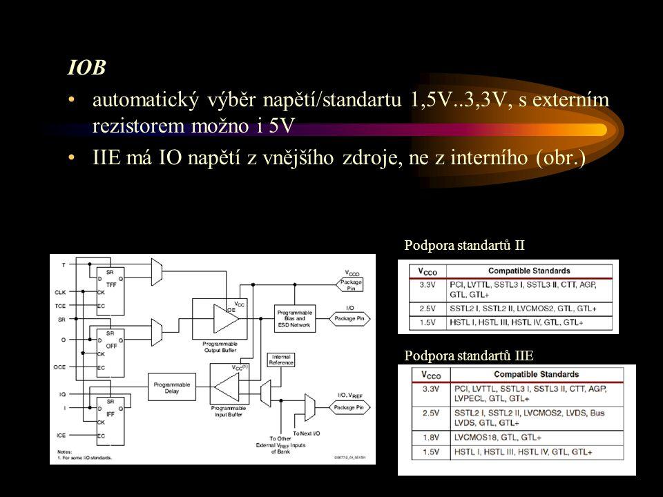 IOB automatický výběr napětí/standartu 1,5V..3,3V, s externím rezistorem možno i 5V IIE má IO napětí z vnějšího zdroje, ne z interního (obr.) Podpora standartů IIE Podpora standartů II