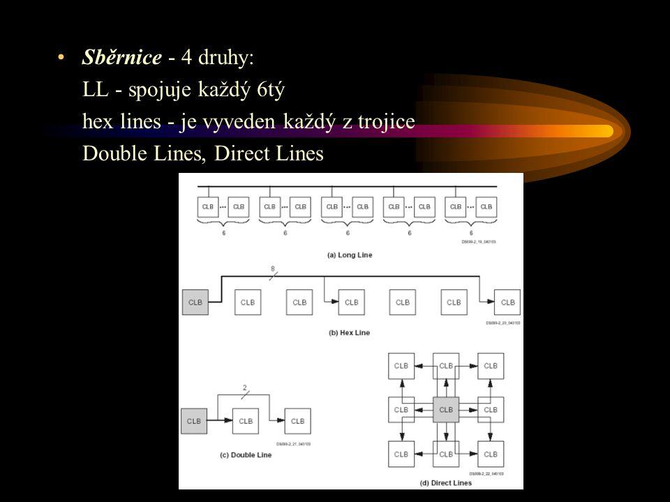 Sběrnice - 4 druhy: LL - spojuje každý 6tý hex lines - je vyveden každý z trojice Double Lines, Direct Lines