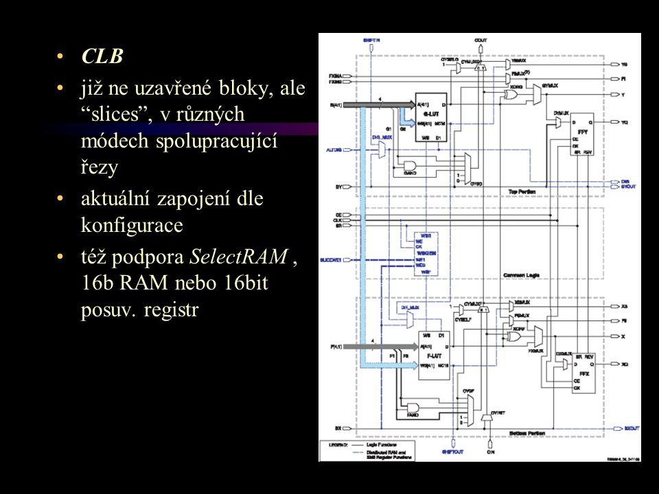 CLB již ne uzavřené bloky, ale slices , v různých módech spolupracující řezy aktuální zapojení dle konfigurace též podpora SelectRAM, 16b RAM nebo 16bit posuv.
