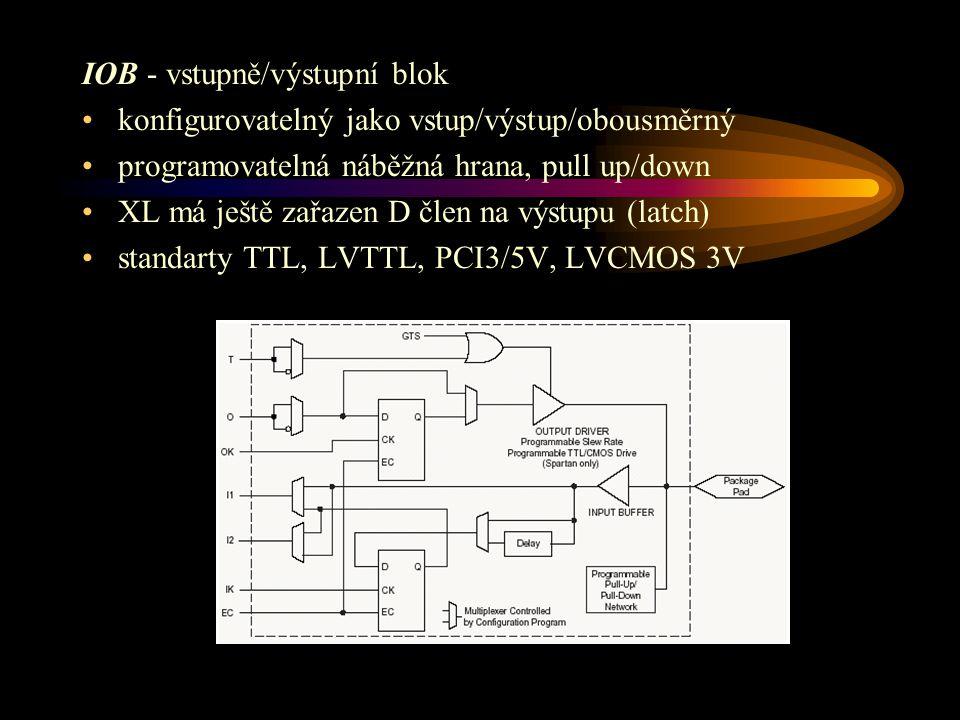 IOB - vstupně/výstupní blok konfigurovatelný jako vstup/výstup/obousměrný programovatelná náběžná hrana, pull up/down XL má ještě zařazen D člen na výstupu (latch) standarty TTL, LVTTL, PCI3/5V, LVCMOS 3V