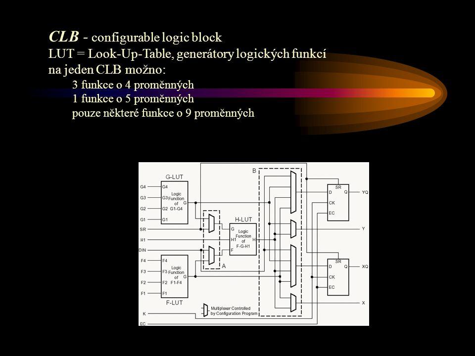 Interní Oscilátor při startu, timeoutu, konfiguraci, řízení řetězených zařízení START-UP jednotka - řídí načítání konfiguračních dat ReadBack - umožňuje načtení vnitřních stavů a konfigurace možno i při zmrazeném hodinovém signálu B-SCAN - pro kontrolu/testy součástky v obvodu; viz IEEE1149.1 PowerDown - pouze XL; zachová konfiguraci, při spotřebě 0.1mA Konfigurace - módy: Serial Master/Slave XL - Express (po bytech - 8x rychlejší) RAM -lze jako jednoportová 1x16b, 2x16b, 1x32b nebo jako 1x16b dvouportová