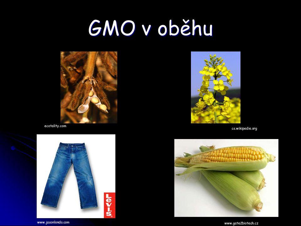GMO v oběhu cs.wikipedie.org www.gate2biotech.cz www.jasonlondo.com ecotality.com