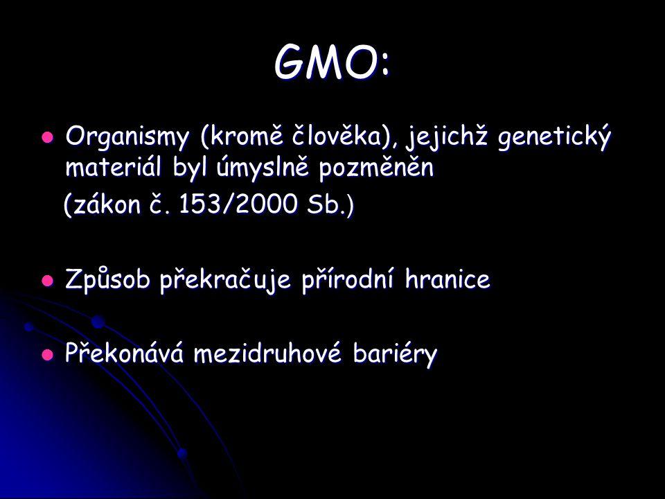 GMO: Organismy (kromě člověka), jejichž genetický materiál byl úmyslně pozměněn Organismy (kromě člověka), jejichž genetický materiál byl úmyslně pozm