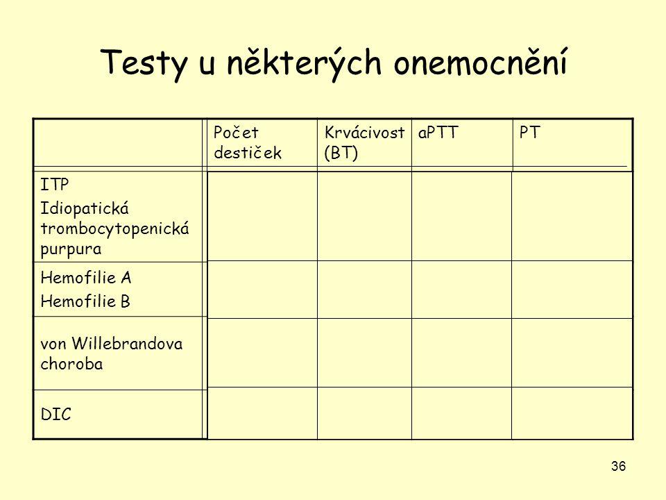 36 Testy u některých onemocnění Počet destiček Krvácivost (BT) aPTTPT ITP Idiopatická trombocytopenická purpura   N N Hemofilie A Hemofilie B N N 