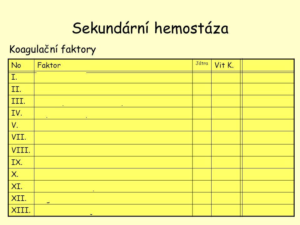 36 Testy u některých onemocnění Počet destiček Krvácivost (BT) aPTTPT ITP Idiopatická trombocytopenická purpura   N N Hemofilie A Hemofilie B N N  N von Willebrandova choroba N  N (lehce  ) N DIC    