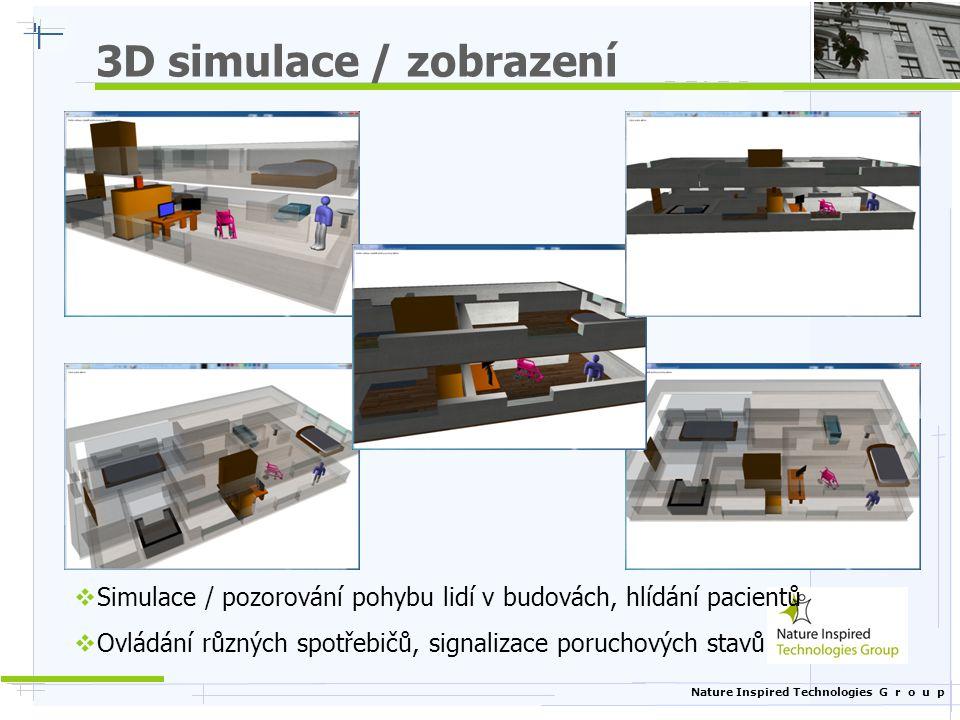 Nature Inspired Technologies G r o u p 3D simulace / zobrazení  Simulace / pozorování pohybu lidí v budovách, hlídání pacientů  Ovládání různých spotřebičů, signalizace poruchových stavů