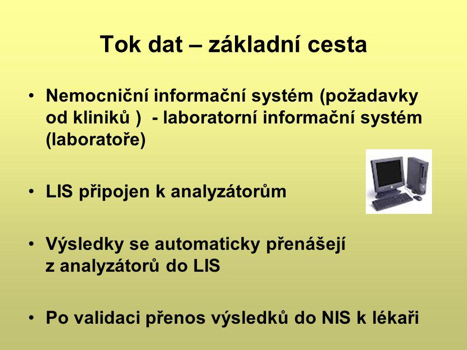 Tok dat – základní cesta Nemocniční informační systém (požadavky od kliniků ) - laboratorní informační systém (laboratoře) LIS připojen k analyzátorům