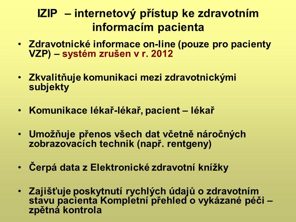IZIP – internetový přístup ke zdravotním informacím pacienta Zdravotnické informace on-line (pouze pro pacienty VZP) – systém zrušen v r. 2012 Zkvalit