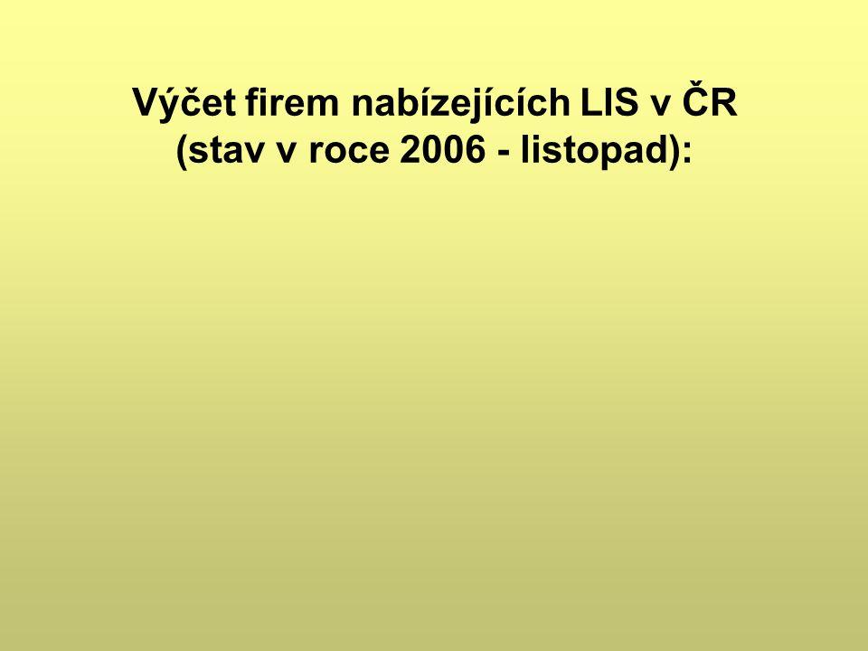 Výčet firem nabízejících LIS v ČR (stav v roce 2006 - listopad):