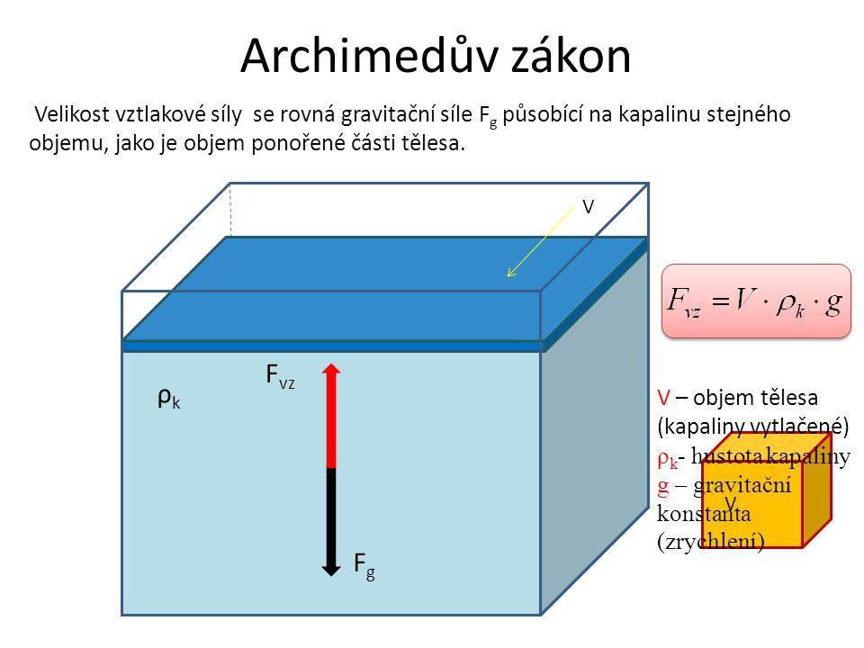 Archimedův zákon Velikost vztlakové síly se rovná gravitační síle F g působící na kapalinu stejného objemu, jako je objem ponořené části tělesa. FgFg