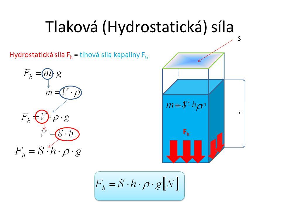 Tlaková (Hydrostatická) síla FhFhFhFh S h Hydrostatická síla F h = tíhová síla kapaliny F G