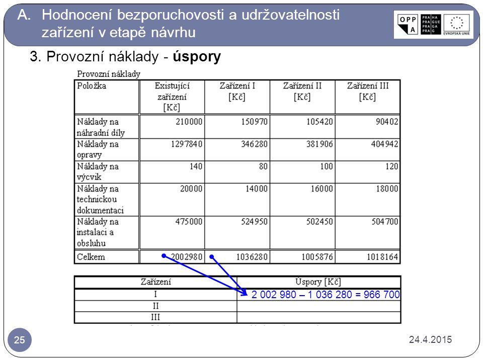 24.4.2015 25 2 002 980 – 1 036 280 = 966 700 A.Hodnocení bezporuchovosti a udržovatelnosti zařízení v etapě návrhu 3.