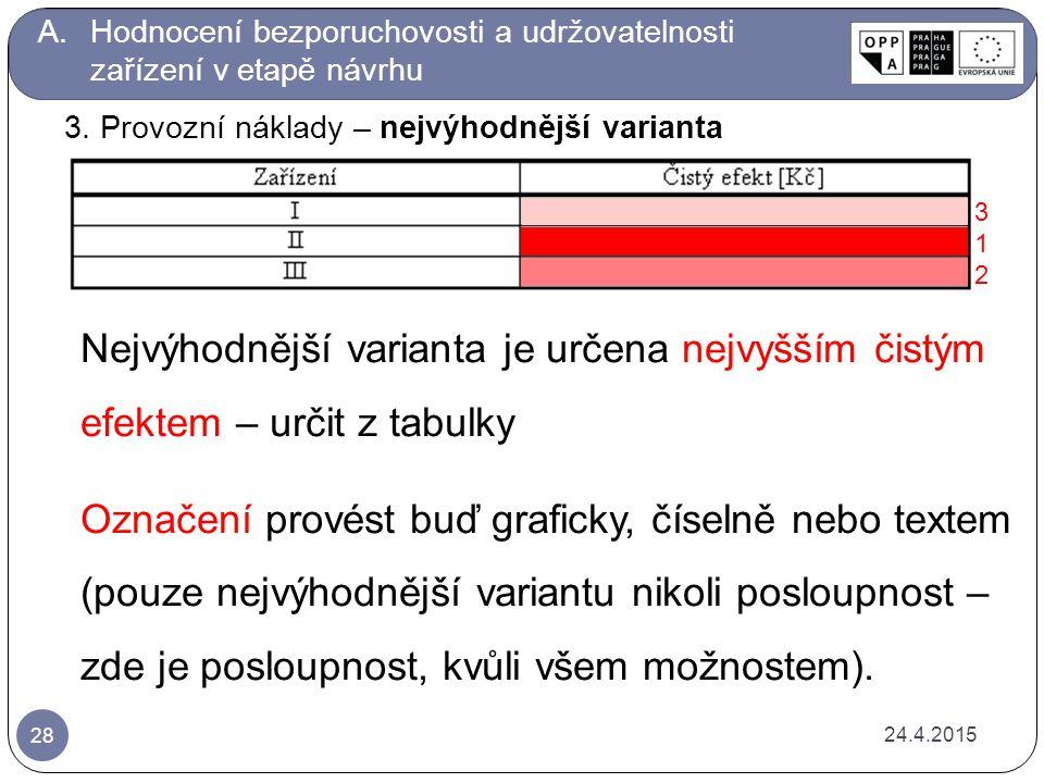 24.4.2015 28 Nejvýhodnější varianta je určena nejvyšším čistým efektem – určit z tabulky Označení provést buď graficky, číselně nebo textem (pouze nejvýhodnější variantu nikoli posloupnost – zde je posloupnost, kvůli všem možnostem).