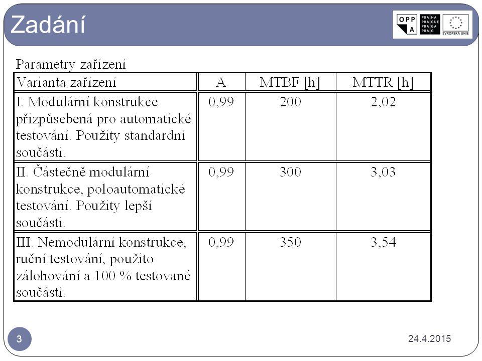 B. Kvantitativní hodnocení udržovatelnosti 24.4.2015 34 3. Jednotková pracnost