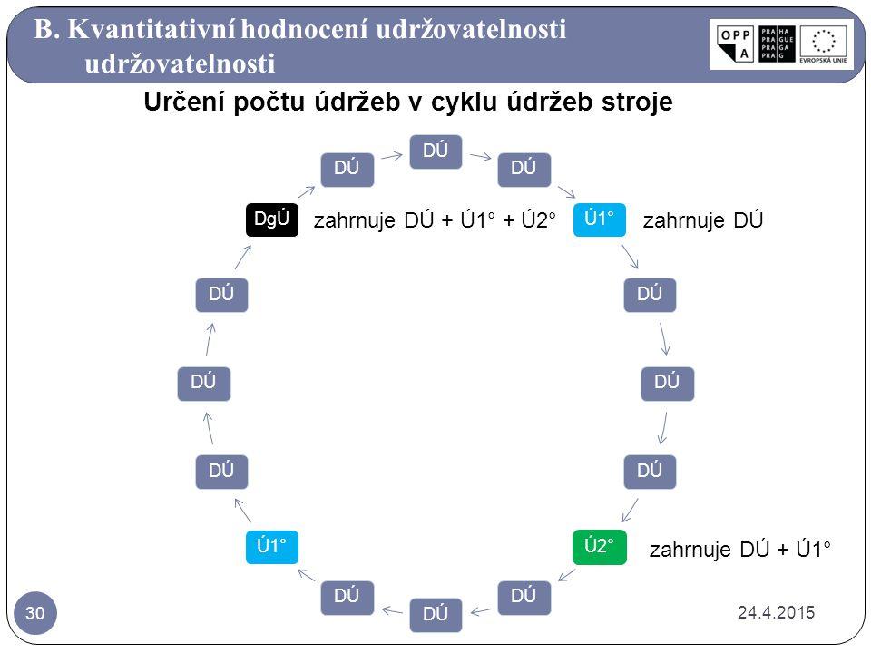 DÚ Ú1°DÚ Ú2°DÚ Ú1°DÚ DgÚDÚ zahrnuje DÚ zahrnuje DÚ + Ú1° zahrnuje DÚ + Ú1° + Ú2° B.