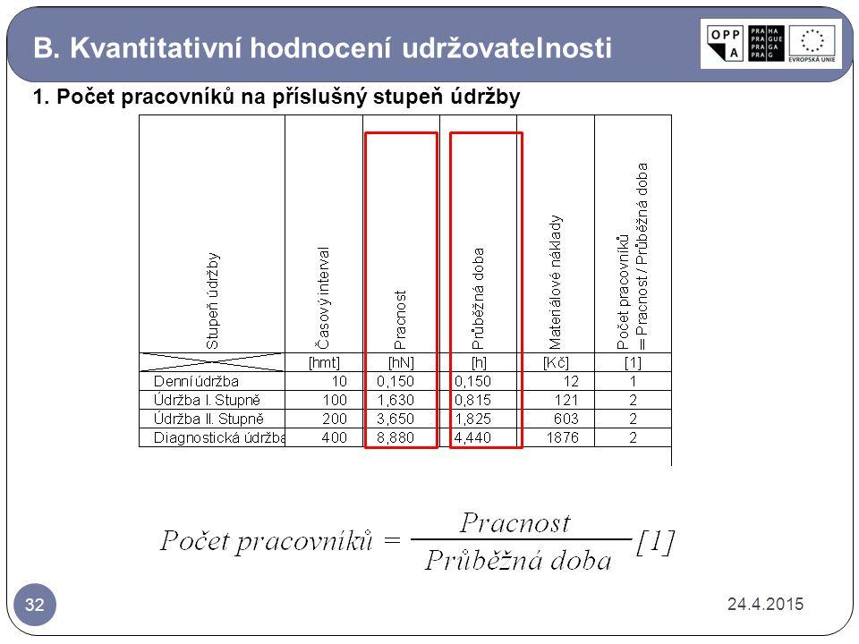 B.Kvantitativní hodnocení udržovatelnosti 24.4.2015 32 1.
