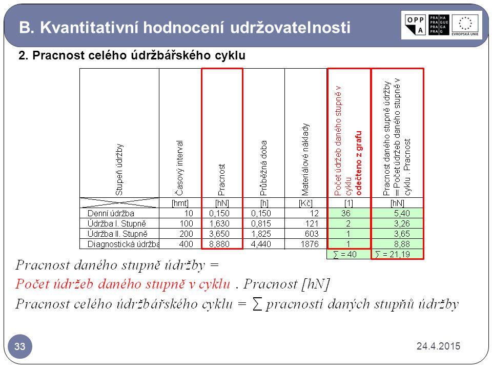 B. Kvantitativní hodnocení udržovatelnosti 24.4.2015 33 2. Pracnost celého údržbářského cyklu