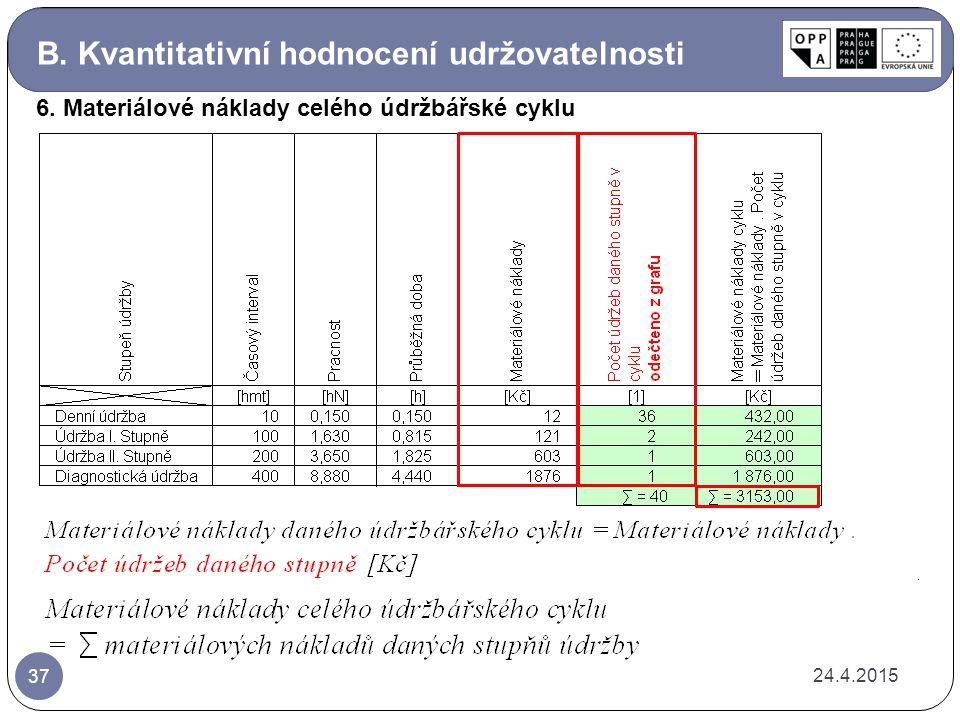 B.Kvantitativní hodnocení udržovatelnosti 24.4.2015 37 6.