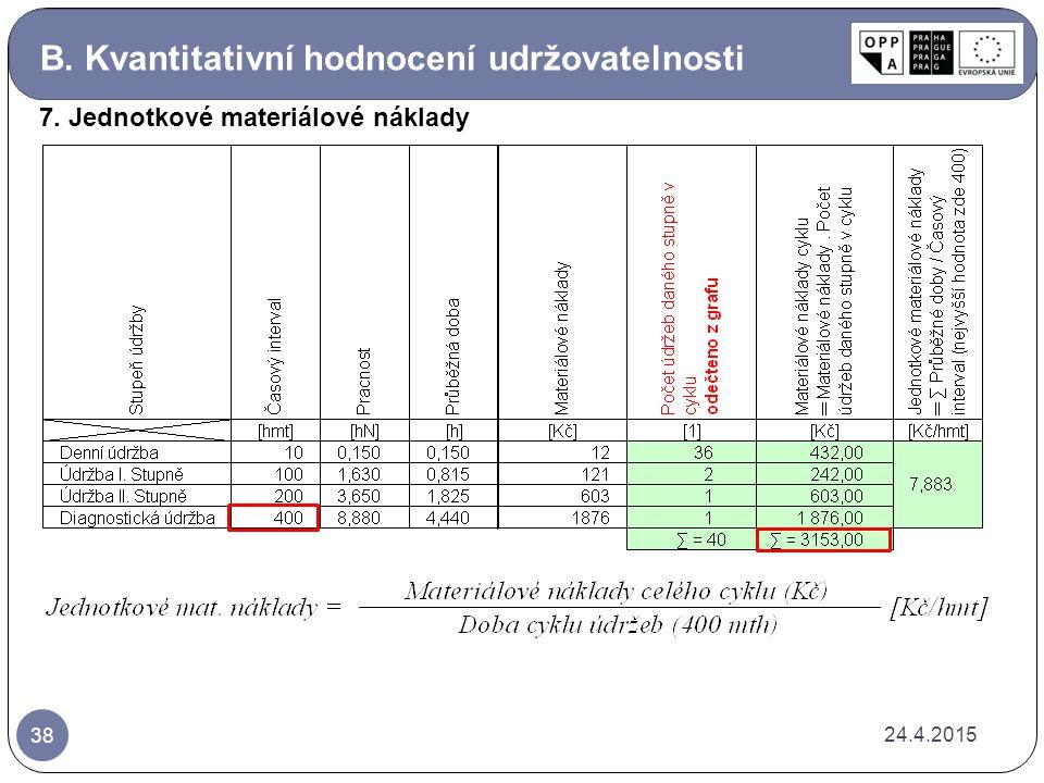 B. Kvantitativní hodnocení udržovatelnosti 24.4.2015 38 7. Jednotkové materiálové náklady