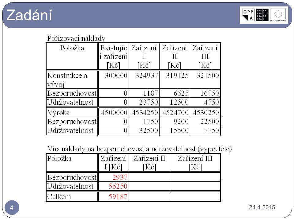 24.4.2015 45 Příloha Počet jednotlivých údržeb