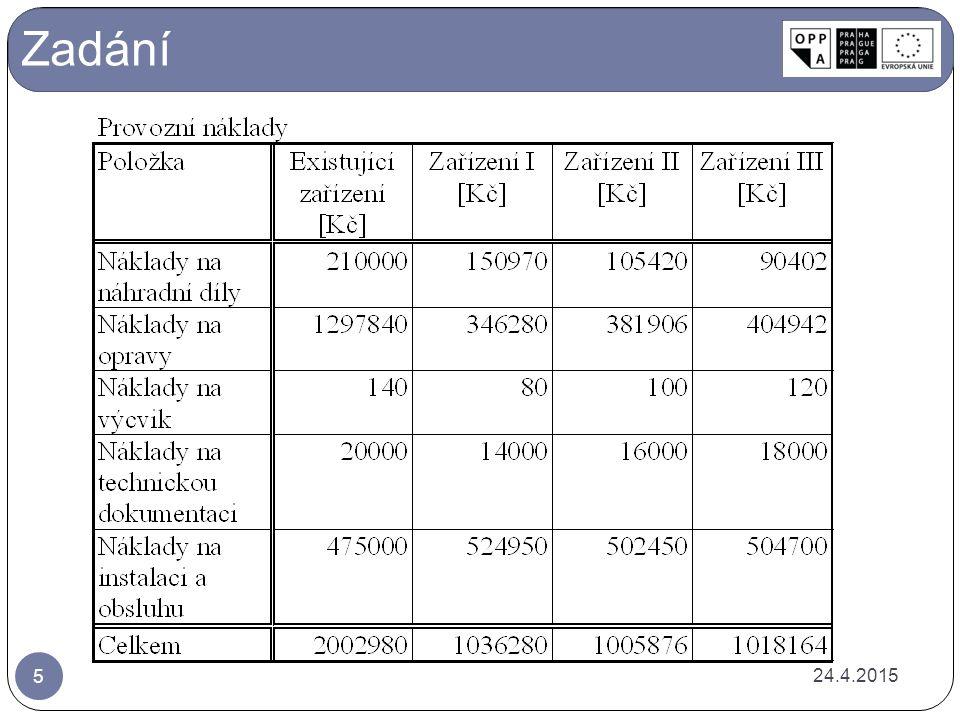 B. Kvantitativní hodnocení udržovatelnosti 24.4.2015 36 5. Jednotková průběžná doba
