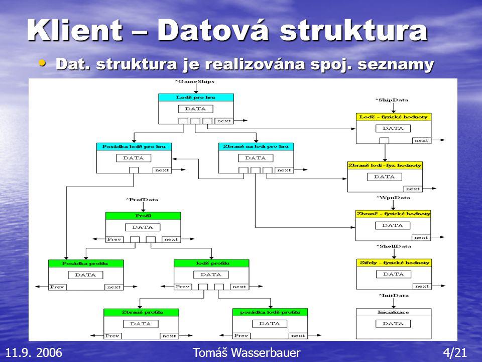 Klient – Datová struktura Dat. struktura je realizována spoj.