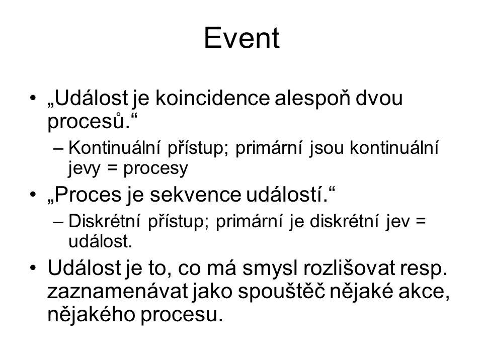 """Event """"Událost je koincidence alespoň dvou procesů. –Kontinuální přístup; primární jsou kontinuální jevy = procesy """"Proces je sekvence událostí. –Diskrétní přístup; primární je diskrétní jev = událost."""