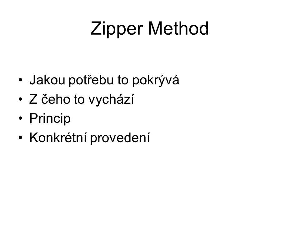 Zipper Method Jakou potřebu to pokrývá Z čeho to vychází Princip Konkrétní provedení