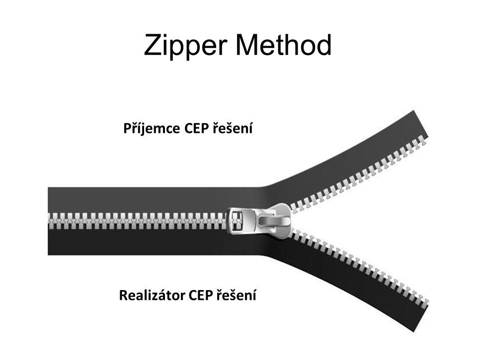 Zipper Method Příjemce CEP řešení Realizátor CEP řešení