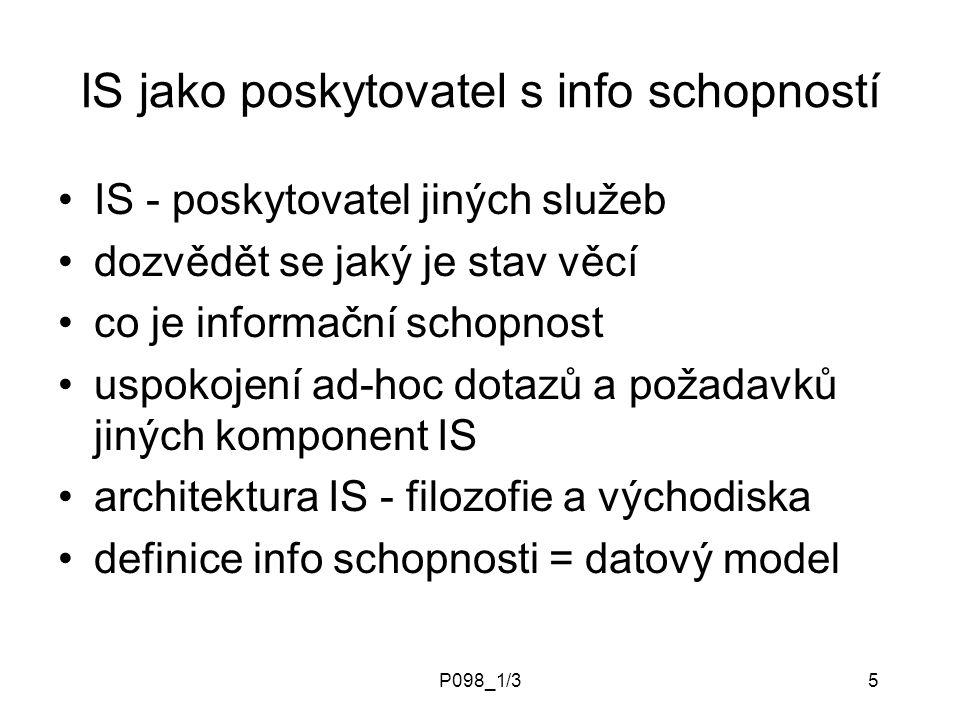 P098_1/35 IS jako poskytovatel s info schopností IS - poskytovatel jiných služeb dozvědět se jaký je stav věcí co je informační schopnost uspokojení ad-hoc dotazů a požadavků jiných komponent IS architektura IS - filozofie a východiska definice info schopnosti = datový model