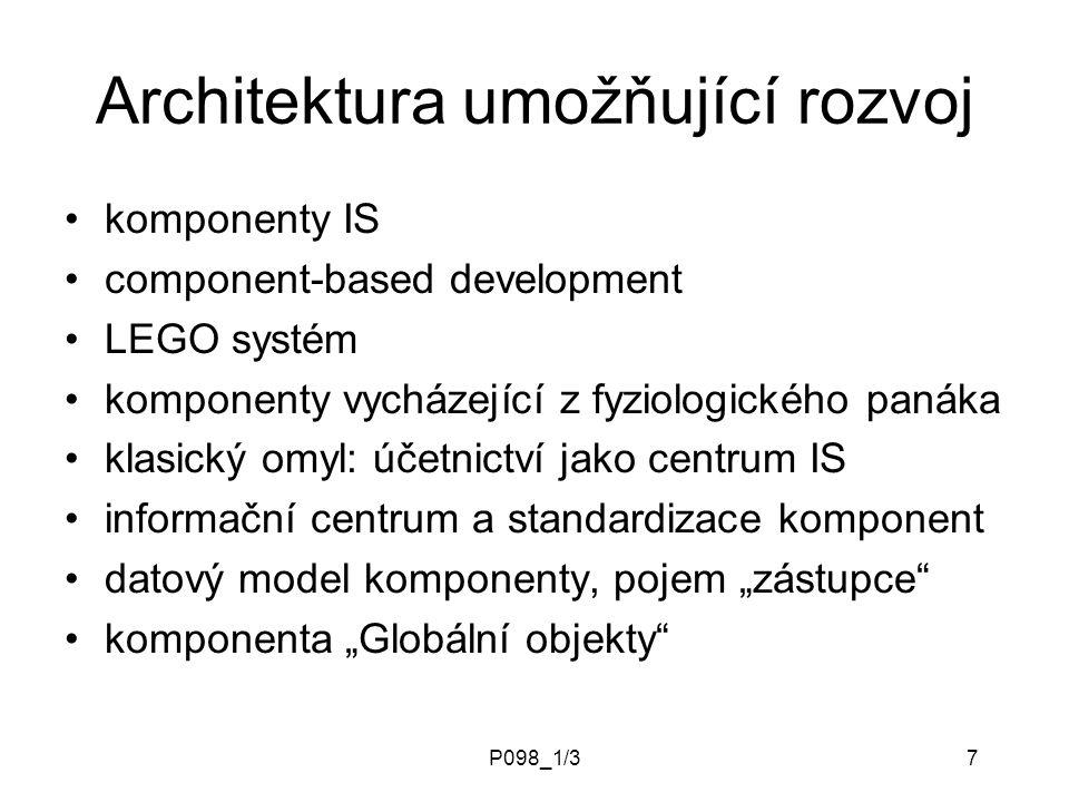 """P098_1/37 Architektura umožňující rozvoj komponenty IS component-based development LEGO systém komponenty vycházející z fyziologického panáka klasický omyl: účetnictví jako centrum IS informační centrum a standardizace komponent datový model komponenty, pojem """"zástupce komponenta """"Globální objekty"""