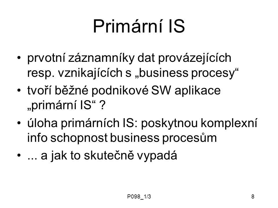 """P098_1/38 Primární IS prvotní záznamníky dat provázejících resp. vznikajících s """"business procesy"""" tvoří běžné podnikové SW aplikace """"primární IS"""" ? ú"""
