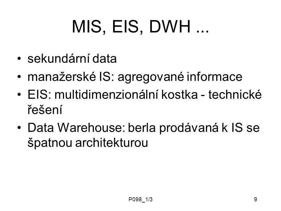 P098_1/39 MIS, EIS, DWH... sekundární data manažerské IS: agregované informace EIS: multidimenzionální kostka - technické řešení Data Warehouse: berla