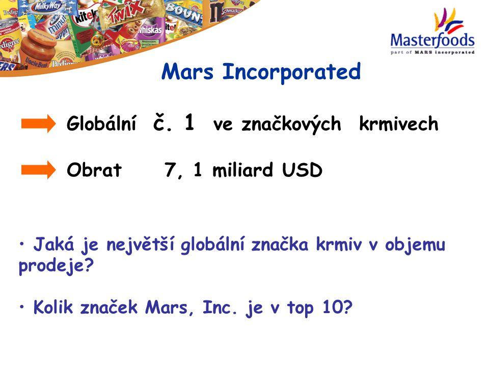 Jaká je největší globální značka krmiv v objemu prodeje? Kolik značek Mars, Inc. je v top 10? Globální č. 1 ve značkových krmivech Obrat 7, 1 miliard