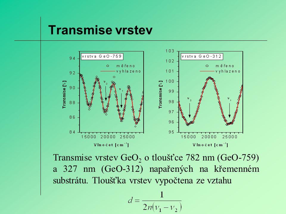Transmise vrstev Transmise vrstev GeO 2 o tloušťce 782 nm (GeO-759) a 327 nm (GeO-312) napařených na křemenném substrátu. Tloušťka vrstev vypočtena ze
