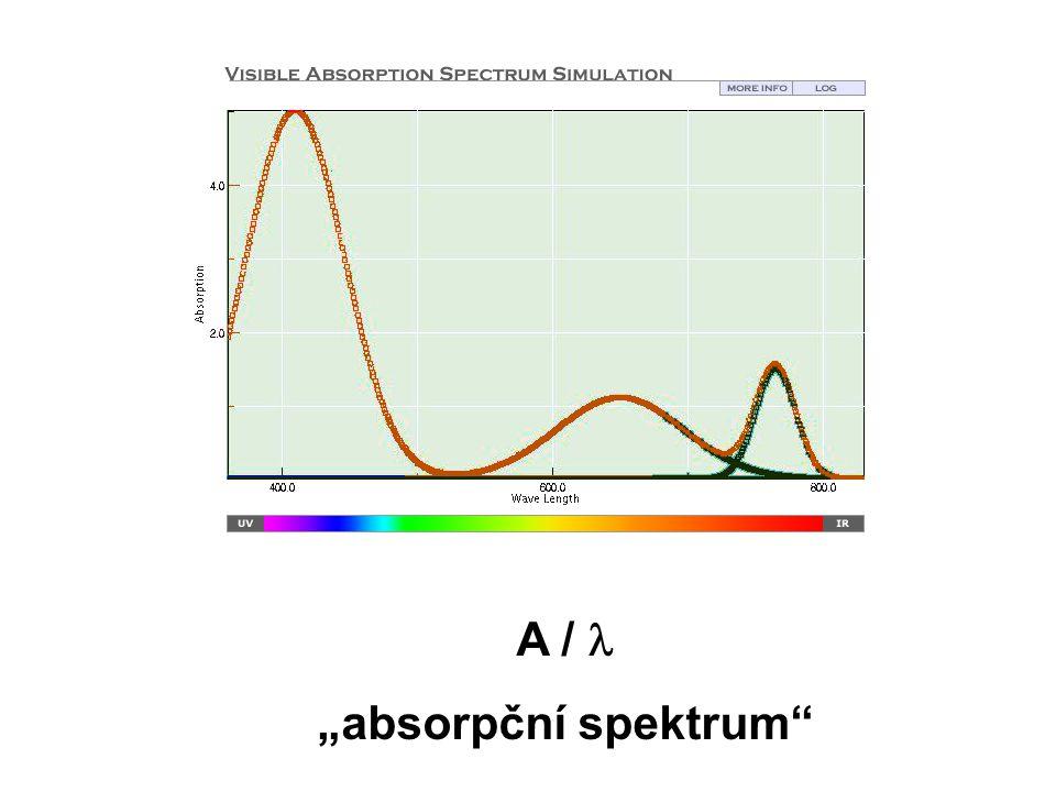 """A / """"absorpční spektrum"""