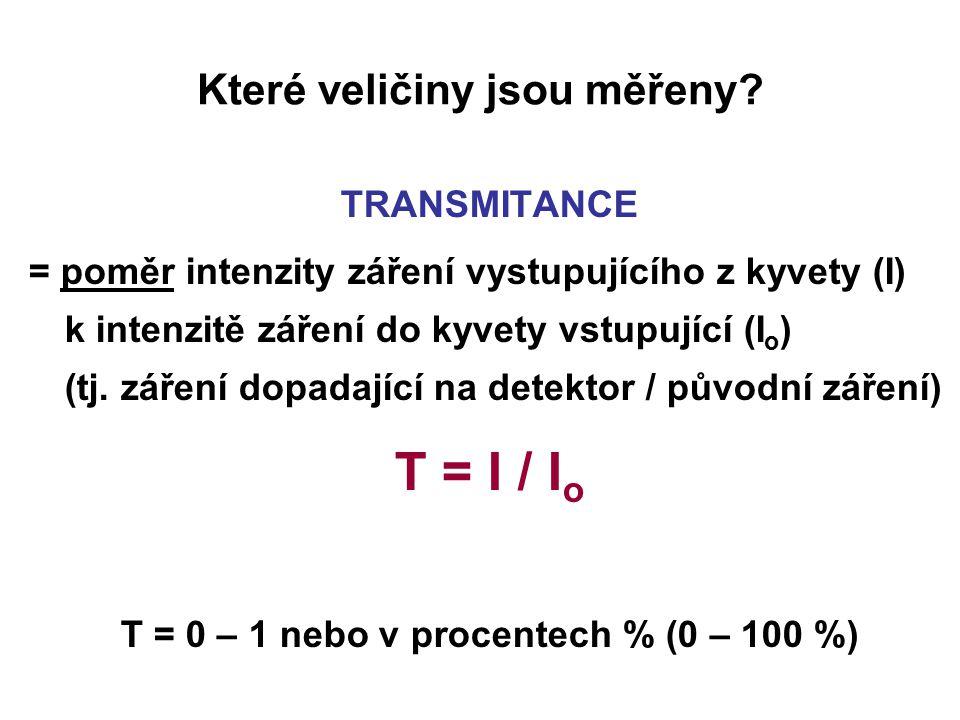 Které veličiny jsou měřeny? TRANSMITANCE = poměr intenzity záření vystupujícího z kyvety (I) k intenzitě záření do kyvety vstupující (I o ) (tj. zářen
