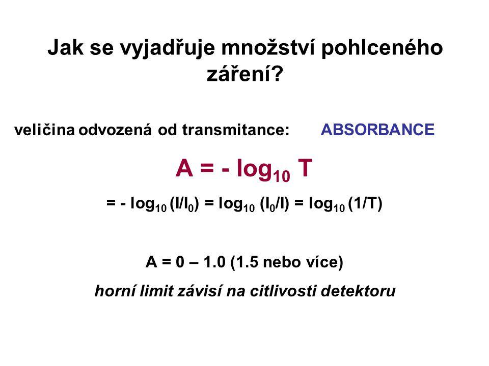 Jak se vyjadřuje množství pohlceného záření? veličina odvozená od transmitance: ABSORBANCE A = - log 10 T = - log 10 (I/I 0 ) = log 10 (I 0 /I) = log
