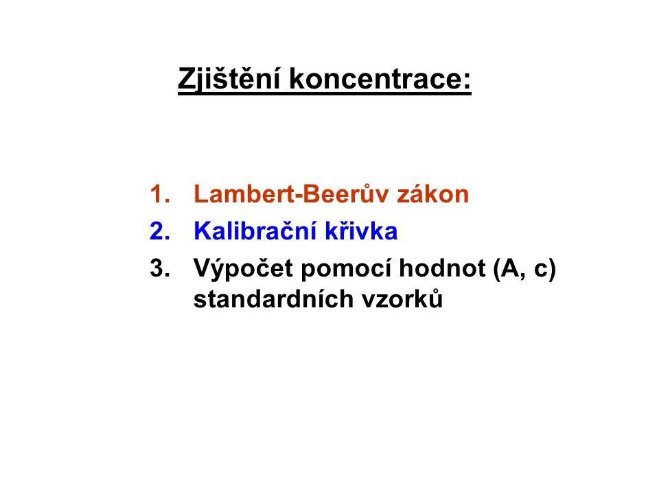 Zjištění koncentrace: 1.Lambert-Beerův zákon 2.Kalibrační křivka 3.Výpočet pomocí hodnot (A, c) standardních vzorků