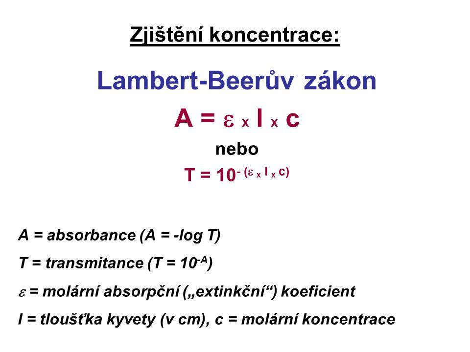 """Zjištění koncentrace: Lambert-Beerův zákon A =  x l x c nebo T = 10 - (  x l x c) A = absorbance (A = -log T) T = transmitance (T = 10 -A )  = molární absorpční (""""extinkční ) koeficient l = tloušťka kyvety (v cm), c = molární koncentrace"""