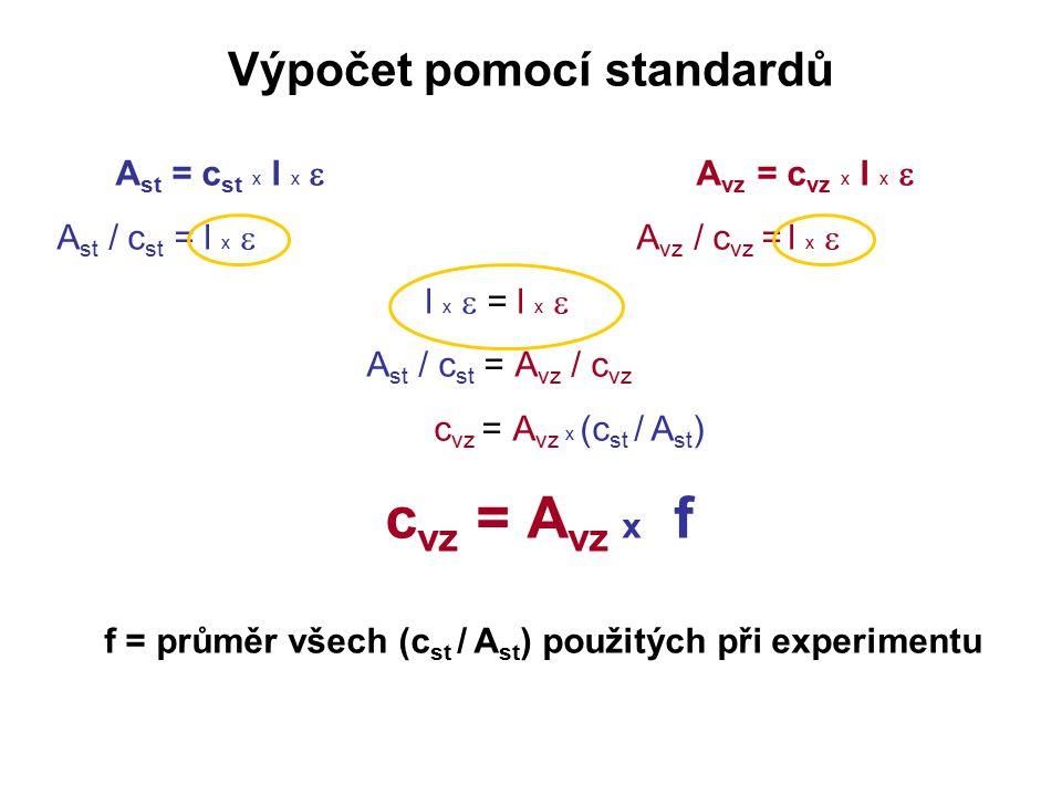 Výpočet pomocí standardů A st = c st x l x  A vz = c vz x l x  A st / c st = l x  A vz / c vz = l x  l x  = l x  A st / c st = A vz / c vz c vz = A vz x (c st / A st ) c vz = A vz x f f = průměr všech (c st / A st ) použitých při experimentu