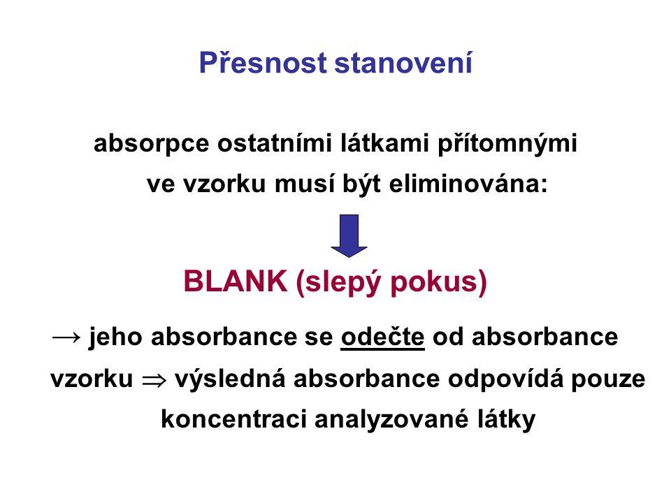 Přesnost stanovení absorpce ostatními látkami přítomnými ve vzorku musí být eliminována: BLANK (slepý pokus) → jeho absorbance se odečte od absorbance